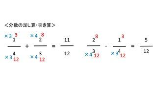 小学生算数】分かりやすく ... : 算数 掛け算 : 算数